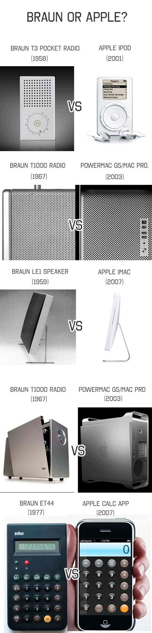 diseno-braun-vs-apple