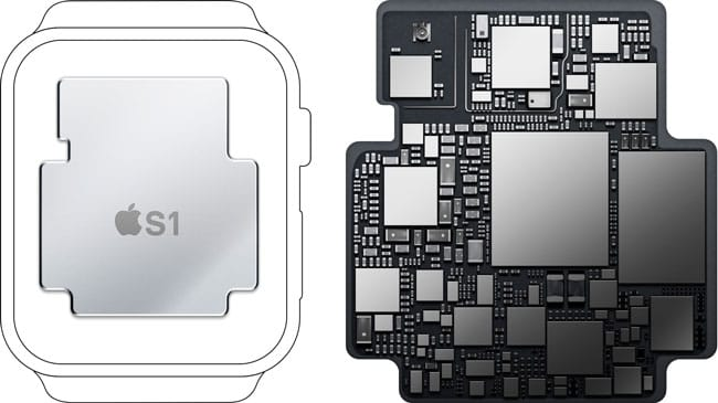 Procesador S1 de Apple Watch