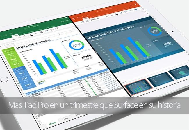 Más iPad Pro en un trimestre que Surface en su historia