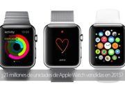 21 millones de Apple Watch