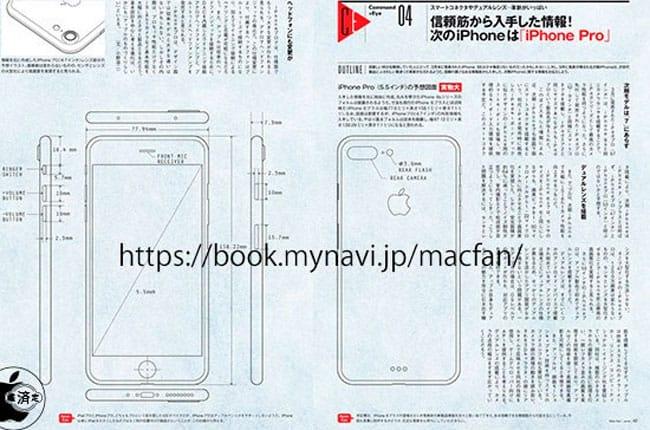 Esquemas de fabricación del iPhone 7 Plus