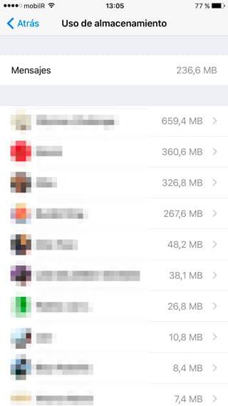 Peso de las conversaciones de WhatsApp
