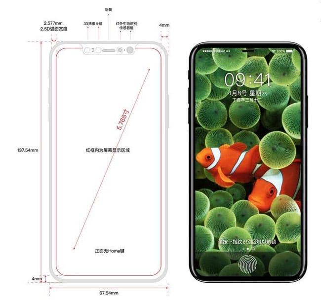 Nuevo esquema filtrado del iPhone 8