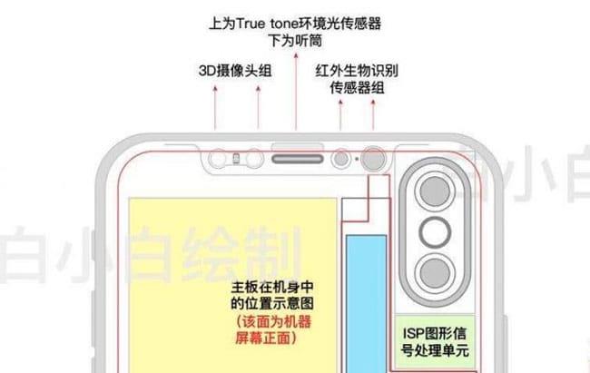 iPhone 8 esquemas filtrados