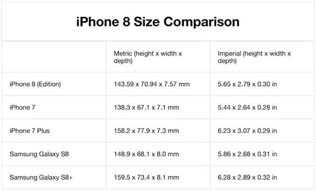 Medidas iPhone 8