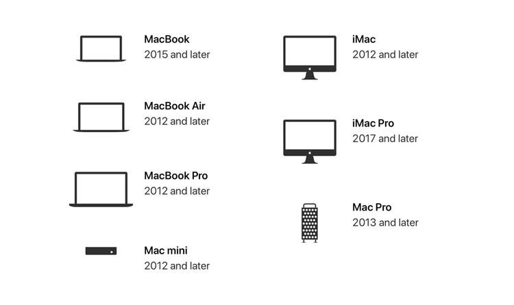 macOS Catalina, ordenadores compatibles