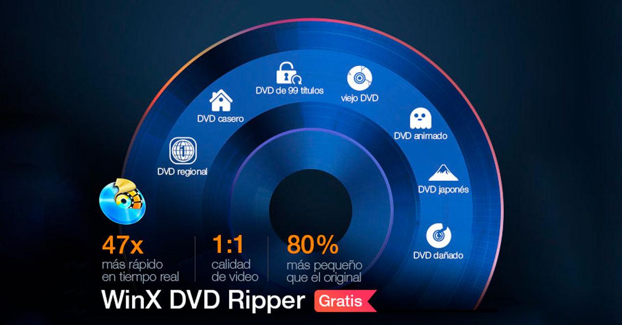 Concurso de WinX DVD Ripper y Synology